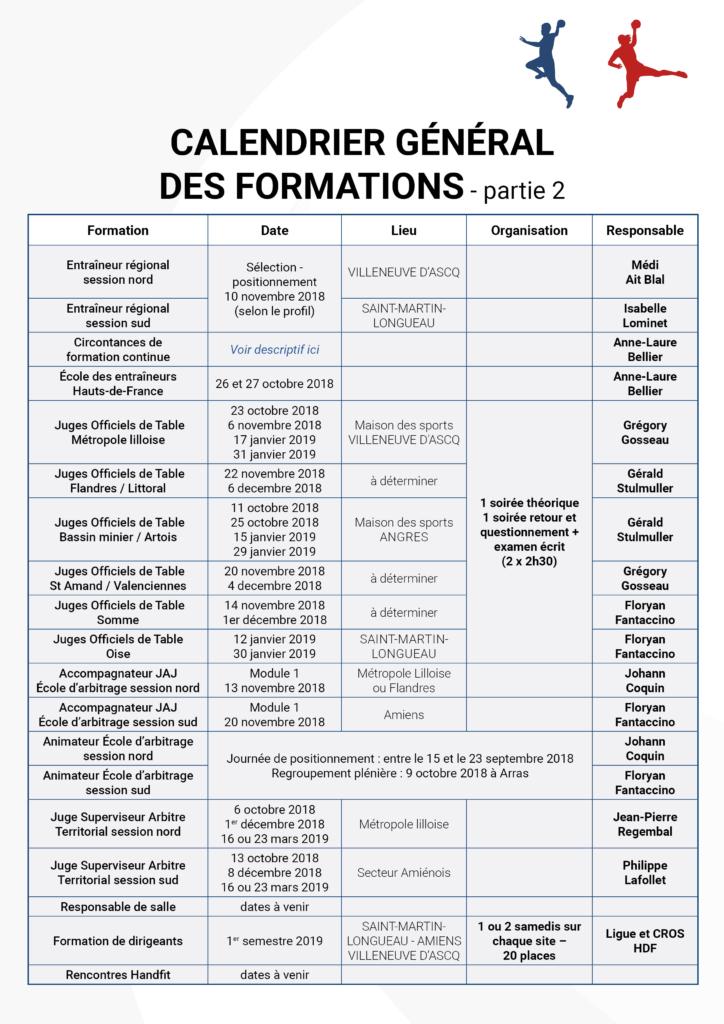 Calendrier général des formations - partie 2