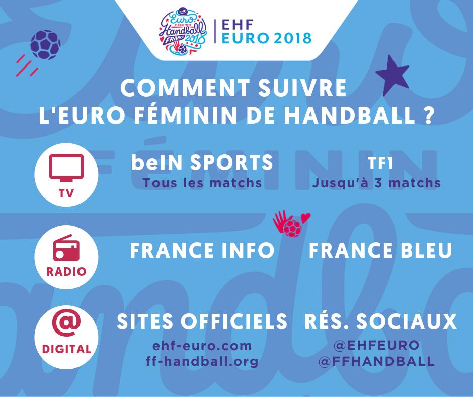 Euro Fem 2018 - suivi medias