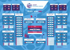Image / Resultats - classements EURO FEM 2018