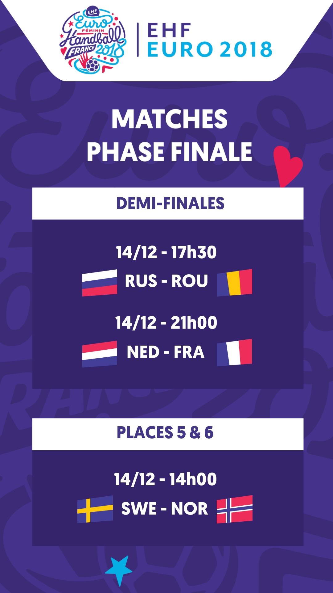 calendrier 14 DEC EHF EURO 2018