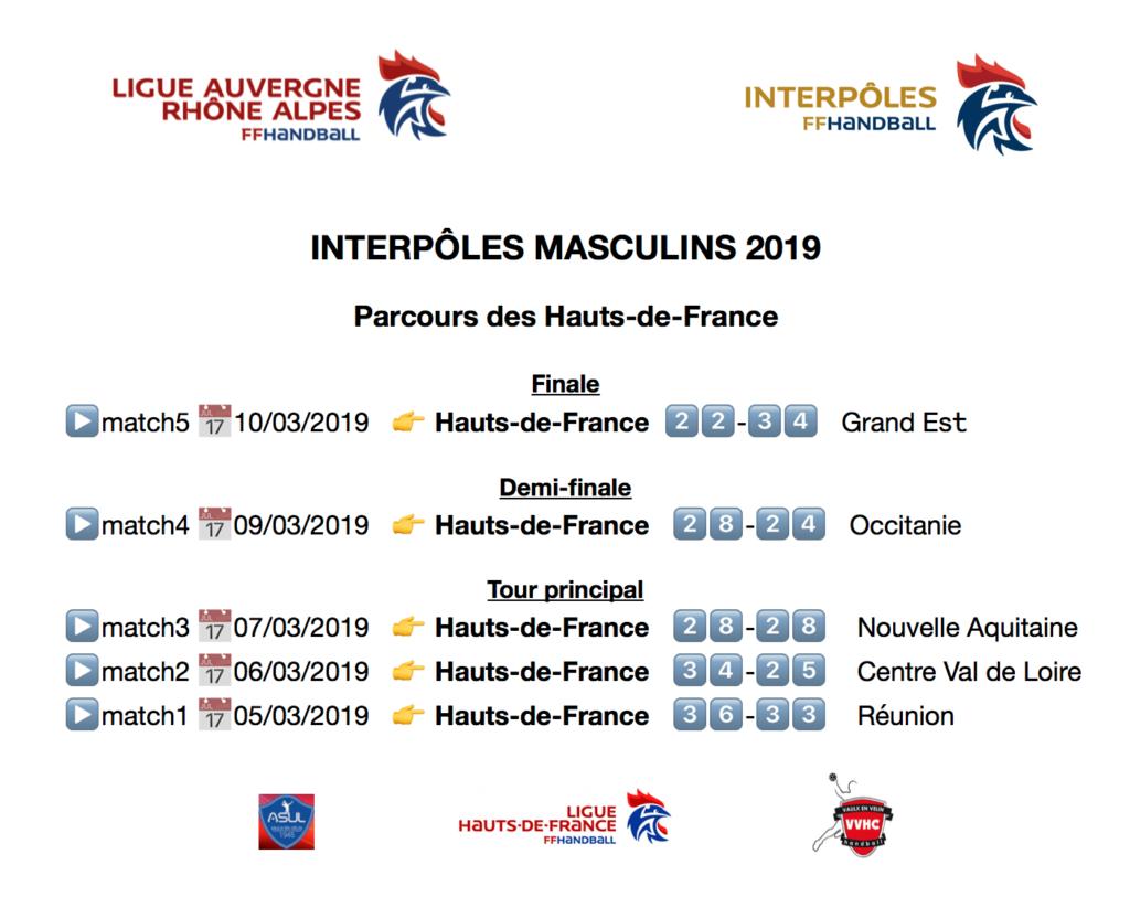 Resultats IP Masculins HDF 2019