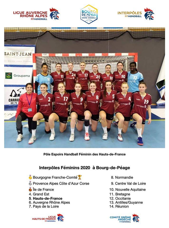 classement final interpôles féminins HDF 2020