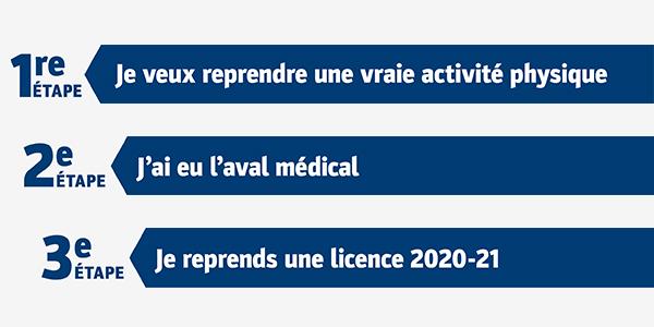 slider-certificatmedical-2020-21